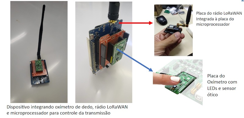 Oxímetro com wi-fi